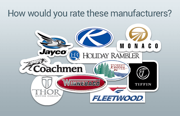 RV Manufacturers With the Highest Average Consumer Rankings
