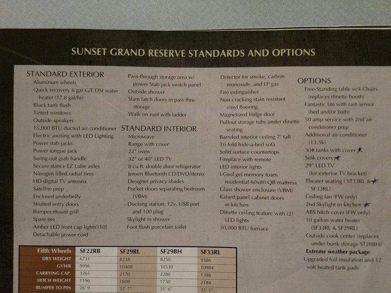 2017 CrossRoads Sunset Trail Grand Reserve ST33RL