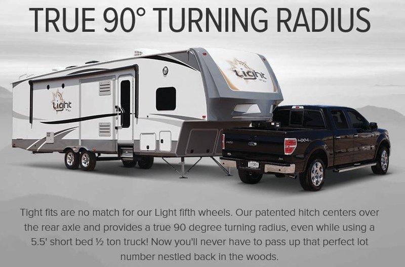 2017 Highland Ridge RV Light 297RLS for sale - Fayetteville, NC